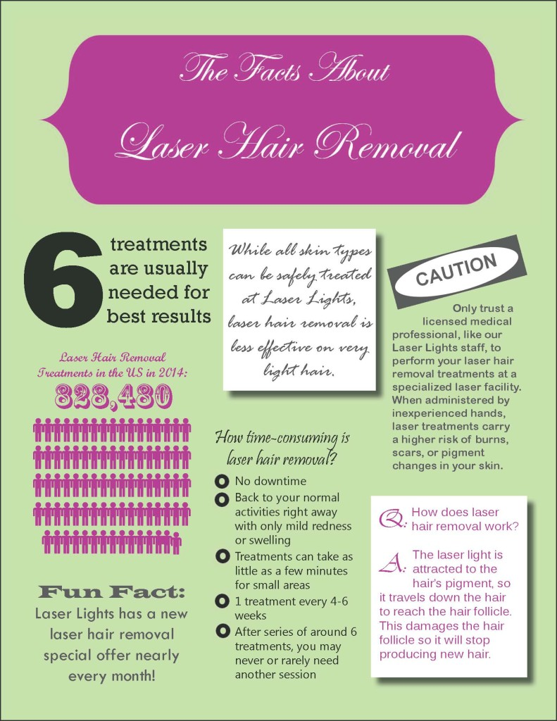 The Facts about Laser Hair Removal